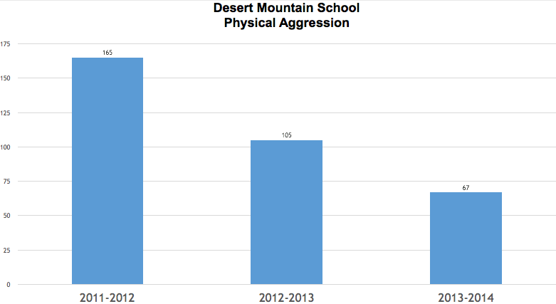 Suspension-DesertMountain-2011-14