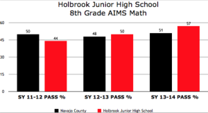 Holbrook JH3