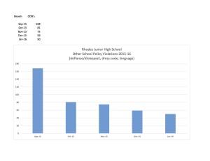 RJH Data Graph